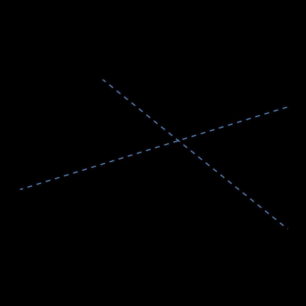 Trapezium SVG Clip arts