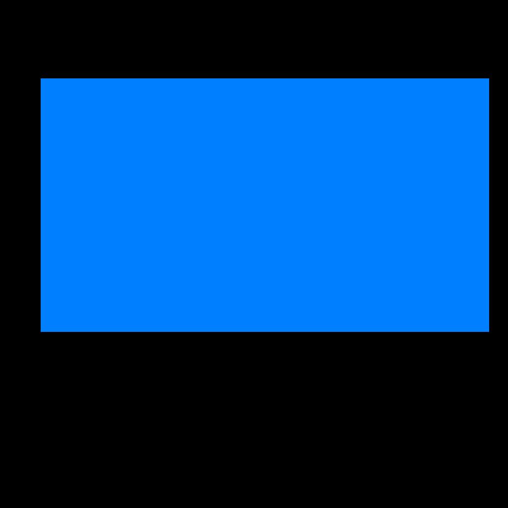 Blue Rect SVG Clip arts