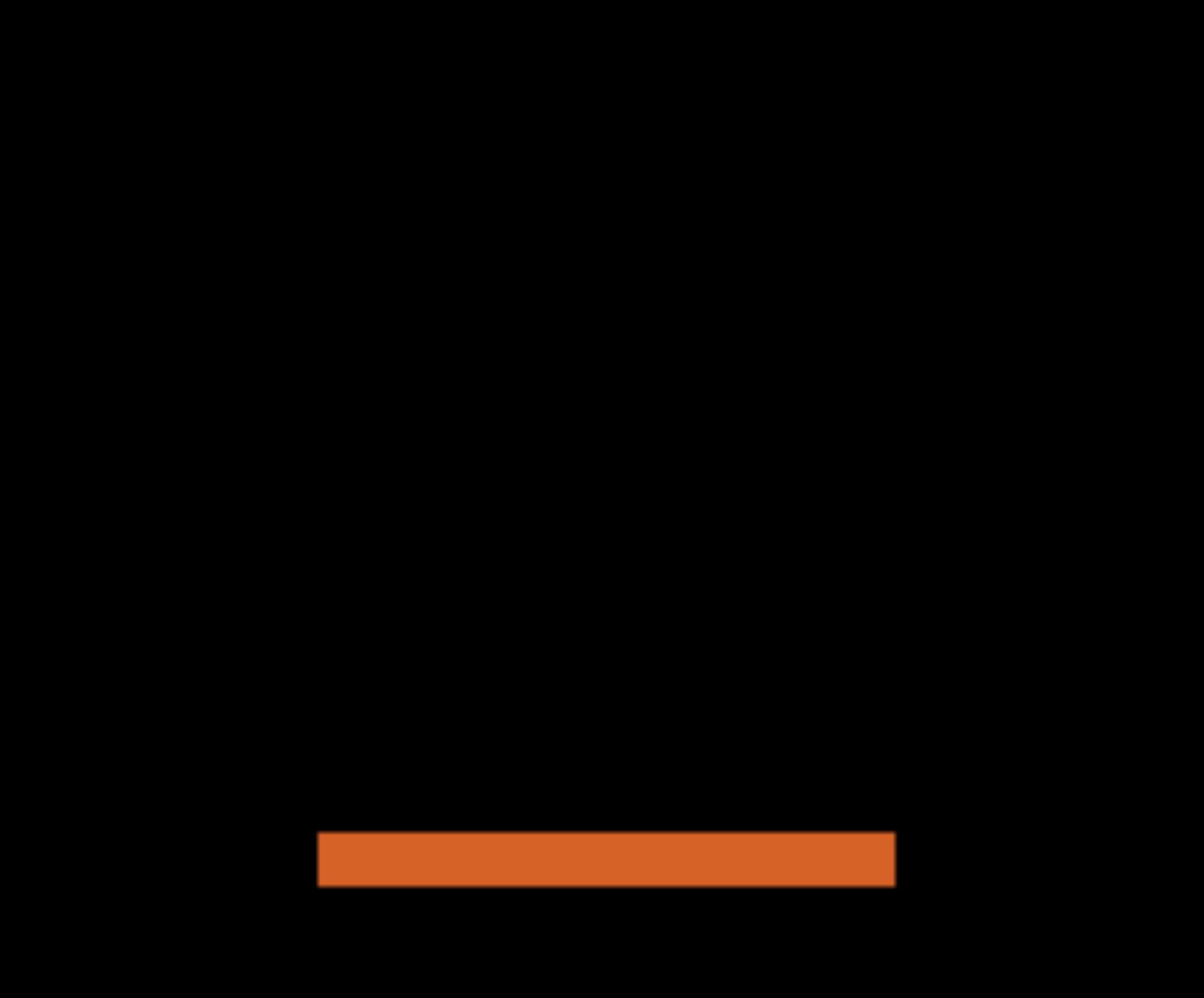 Enter SVG Clip arts