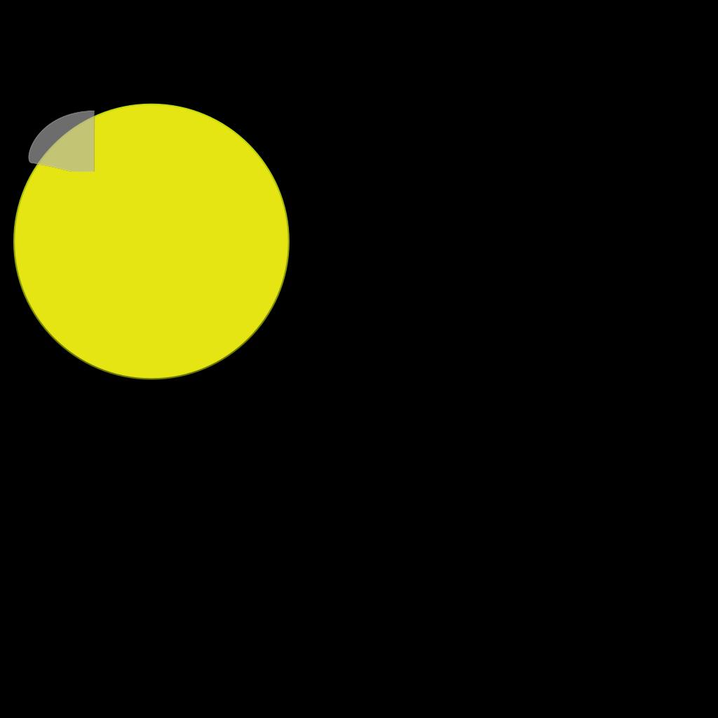 Yellow Button Clip SVG Clip arts