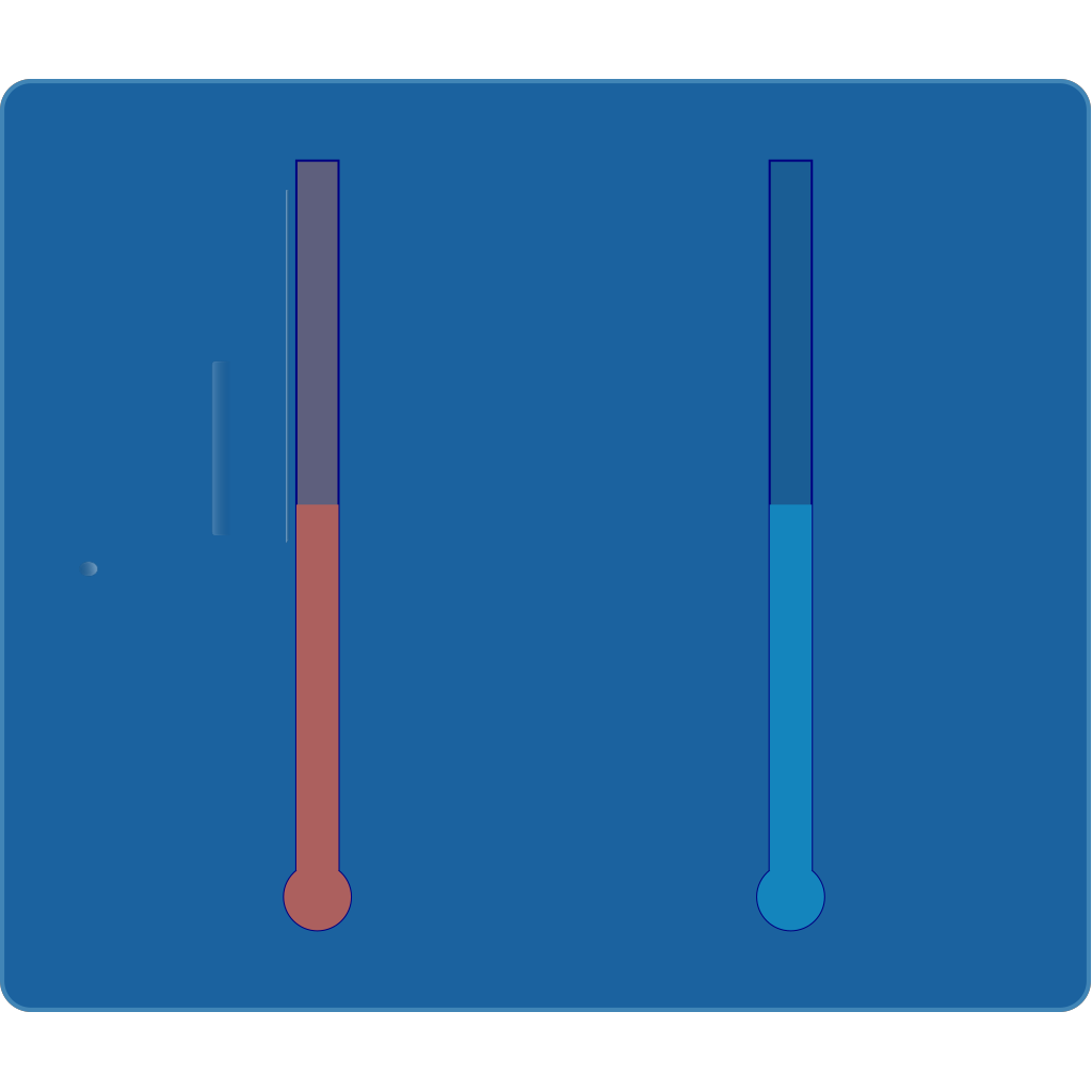 Thermometers SVG Clip arts