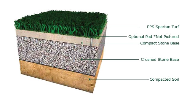 Artificial Turf PNG Free Download SVG Clip arts