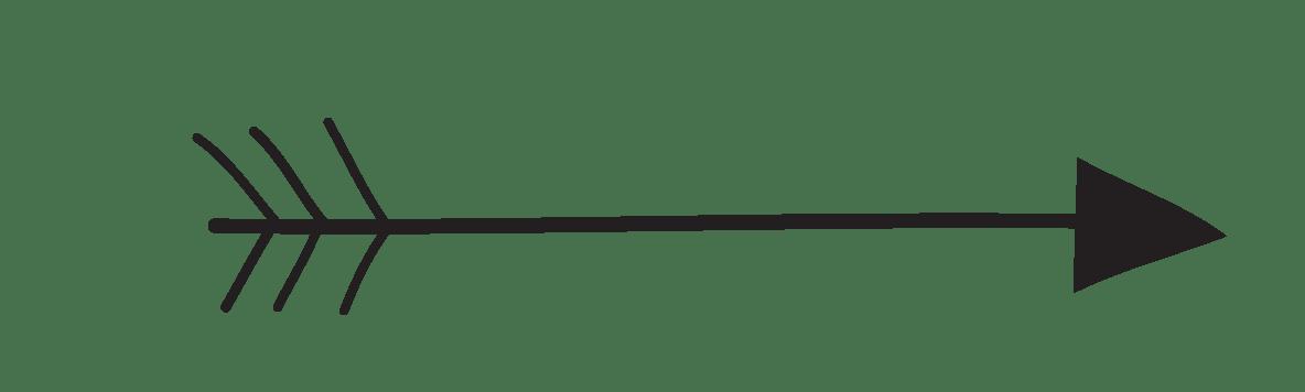 Tribal Arrow PNG Transparent PNG, SVG Clip art for Web ...