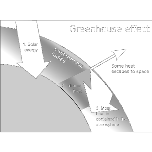 Greenhouse Effect PNG Clip art