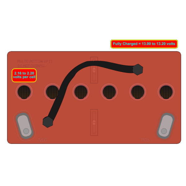 Aircraft Battery (top View) PNG images