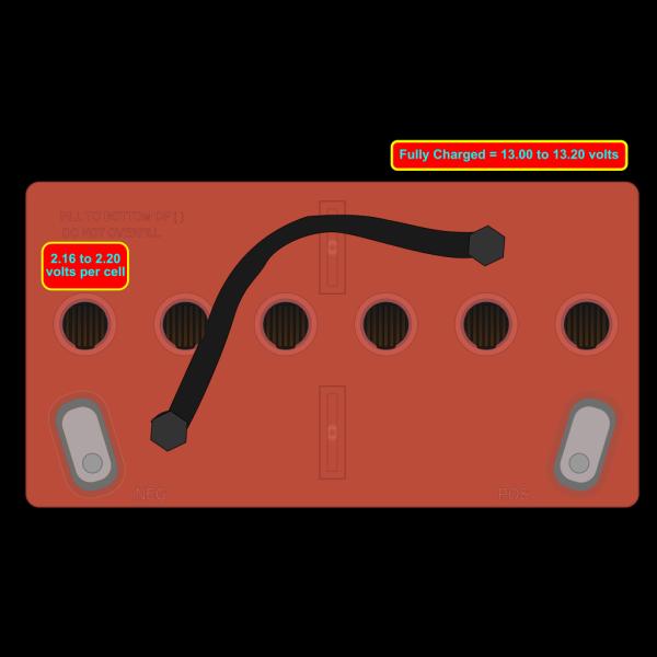 Aircraft Battery (top View) PNG Clip art