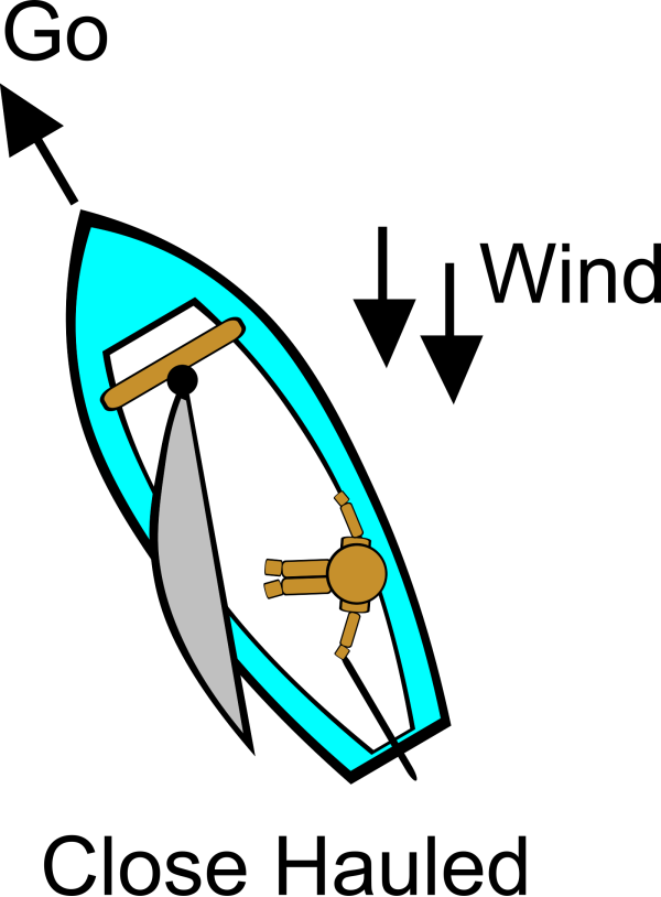 Sides Fo The Sail PNG Clip art