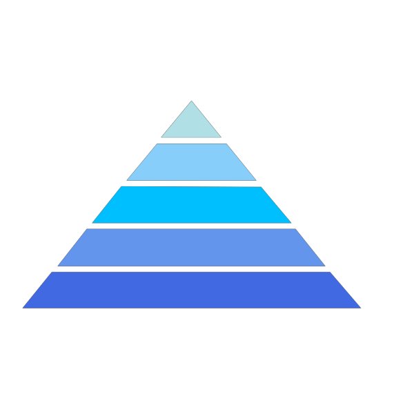 5 Level Dysfunctions Pyramid PNG Clip art