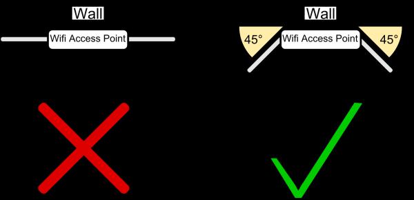 Blue Wifi Ver 2 PNG Clip art