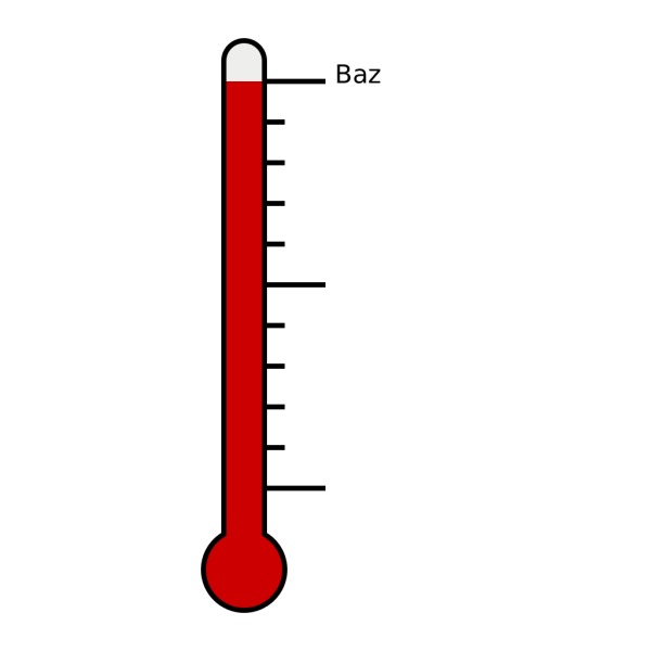 Thermometer 15 PNG images