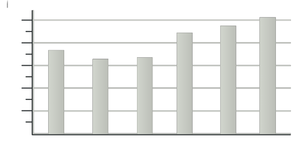 Chart Blue Gray PNG Clip art