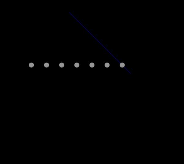 Boxes Diagram PNG Clip art