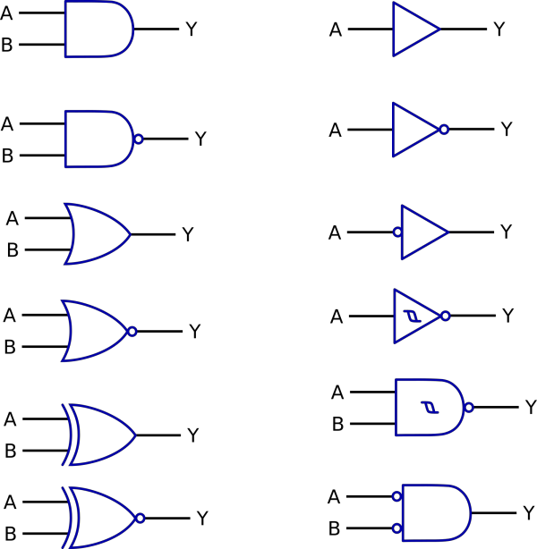 Function Generator PNG Clip art