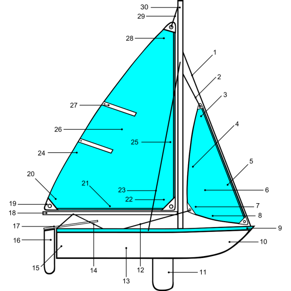 Sailboat Illustration With Label Points PNG images