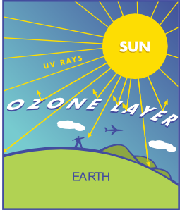 Ozone Layer PNG Clip art