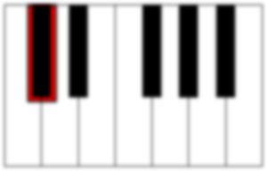 Binolayb Keyboard PNG Clip art