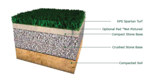 Artificial Turf PNG Free Download PNG Clip art