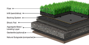 Artificial Turf PNG Pic PNG Clip art