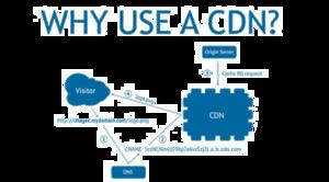 CDN PNG HD PNG Clip art