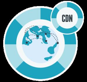 CDN PNG Image PNG Clip art
