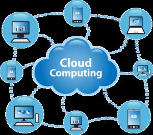 Cloud Computing PNG Photos PNG Clip art