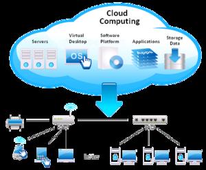 Cloud Computing PNG Transparent Image PNG Clip art