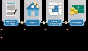 Contract PNG Transparent PNG Clip art
