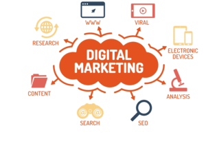 Digital Marketing PNG Transparent PNG Clip art