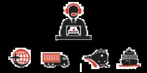 Forwarder PNG HD PNG Clip art