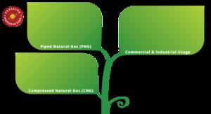 Gas PNG Clipart PNG Clip art