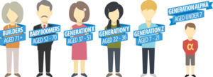 Generation PNG Photo PNG Clip art