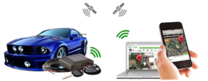 GPS Tracking System PNG Background Image PNG Clip art