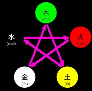 Japanese Elements PNG Transparent PNG Clip art