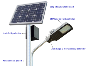 LED Street Light Download PNG Image PNG icon