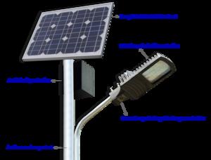 LED Street Light Download PNG Image PNG Clip art