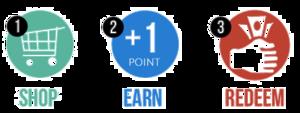 Rewards PNG Clipart PNG Clip art