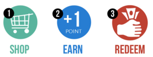 Rewards PNG Clipart PNG clipart