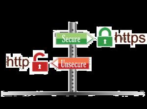 Secure HTTPS PNG Image PNG Clip art