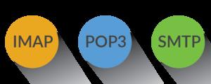 SMTP PNG File PNG Clip art
