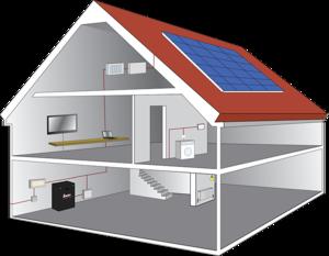 Solar Inverter PNG Transparent Image PNG Clip art
