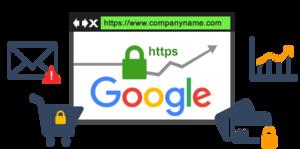SSL PNG File PNG Clip art