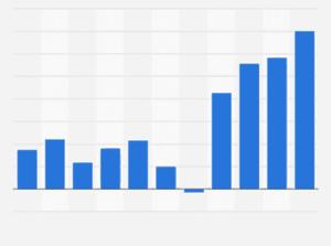 Statistics PNG Image PNG Clip art