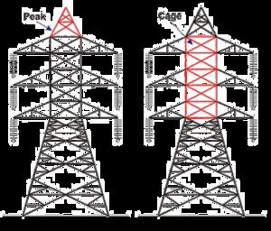Transmission Tower PNG File PNG Clip art