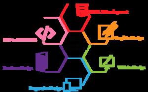 Web Design PNG Free Download PNG Clip art