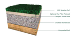 Artificial Turf PNG Free Download icon png